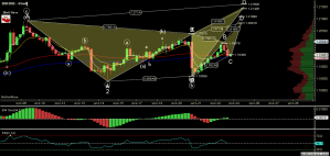 EURUSD - Primary Analysis - Sep-22 1942 PM (4 hour).png