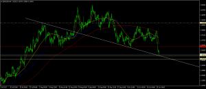 eurusd-h4-x-trade-brokers.png