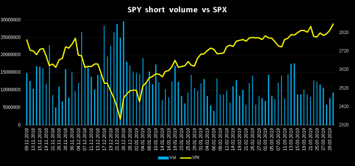 spy short Za ciosem
