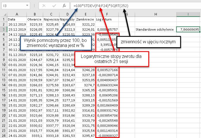 stdev spx Zmienność zrealizowana   kalkulacja