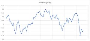 dax-long.png