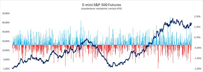 emini backtest 5lat E mini S&P 500 intraday   350.25 pkt. drawdownu!