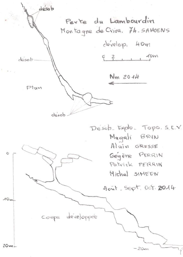 Topographie - perte du Lambourdin
