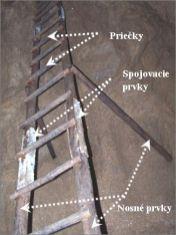 Obr. 2. Základné časti rebríka. Foto: M. Jagerčík