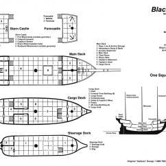 Diagram Of A Caravel Ship Automobile Wiring Symbols Black Drake Deck Plans Spelljammer Birthstone