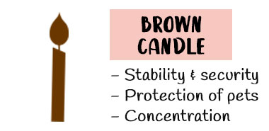 Brown candle meaning in spells