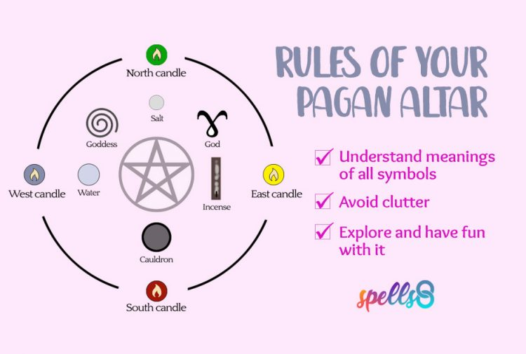 Creating-Easy-Pagan-Altar