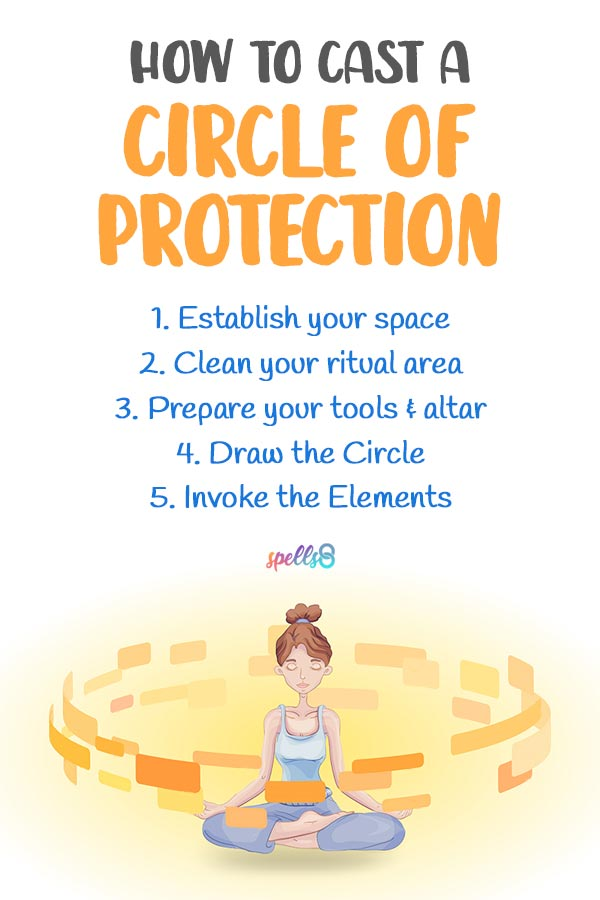 Tap to Pin it: How to Cast a Circle of Protection