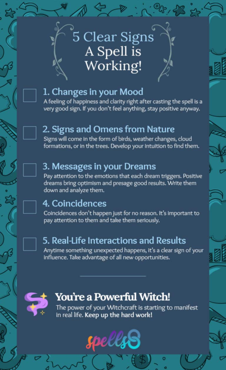5 Clear Signs the Spell You've Cast is Working