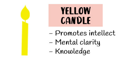 Yellow candle meaning in Witchcraft