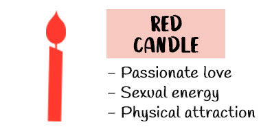 Red candle meaning in Magic
