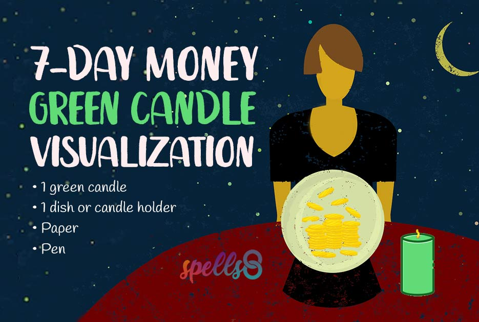 7-Day Money Visualization Spell with a Green Candle
