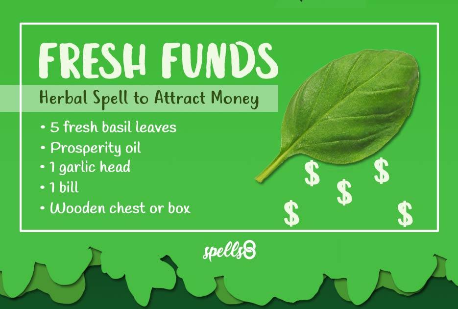 Real Money Spells: 10 Spiritual Recipes for Success
