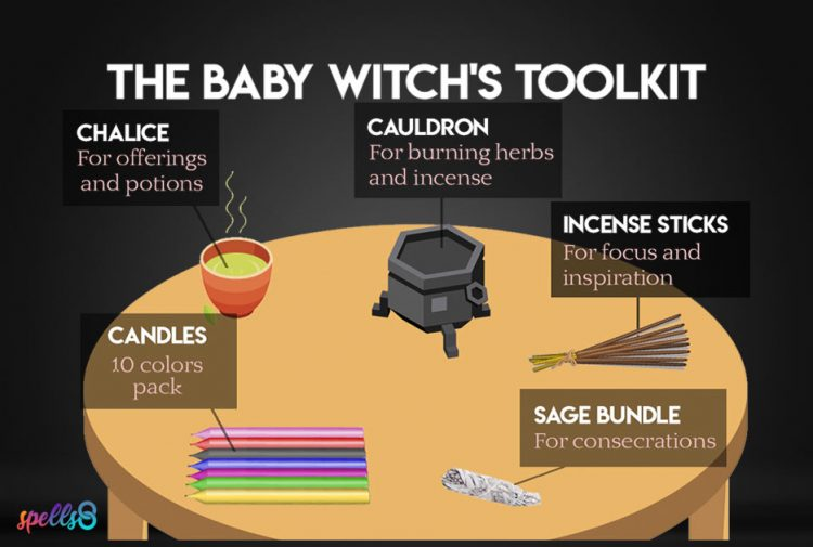 Spellcasting Tools: What Do I Need to Get Started? | Spells8