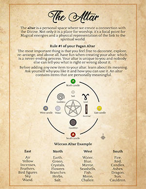 Wicca for Beginners: Free Printable Book of Shadows Grimoire