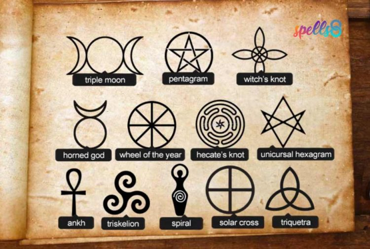 Wiccan Symbols Meaning