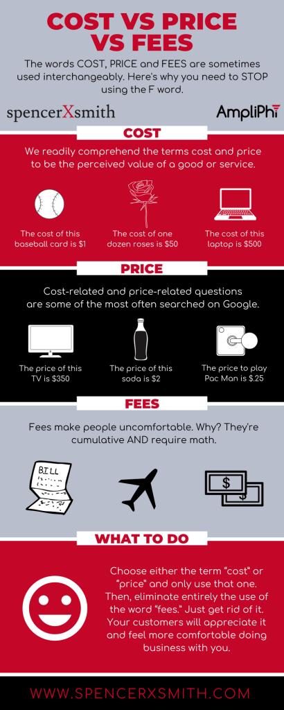 spencerXsmith - cost vs price vs fees infographic