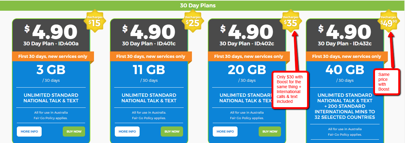 The best mobile plan with LOTS of data and NO CONTRACT