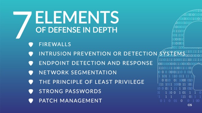 7 Elements Of Defense In Depth - Speros - Savannah, Ga