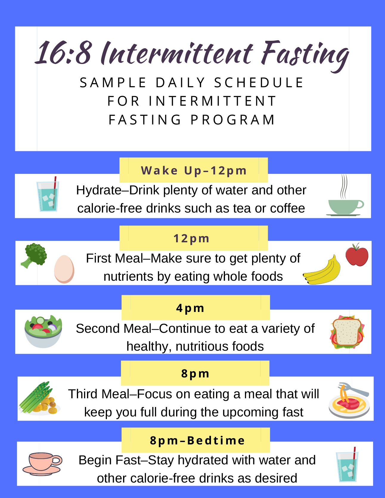 A Beginner's Guide to Intermittent Fasting | The Pursuit ...