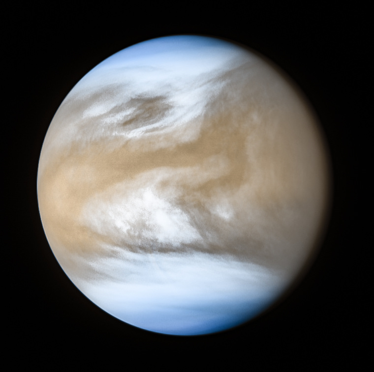 Planet Profile