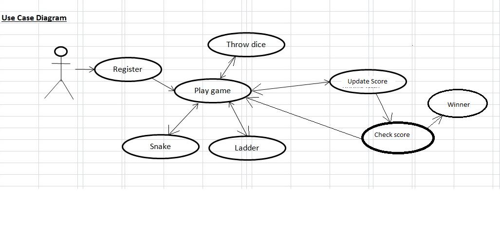 Developer Documentation — Dice Game 0.1 documentation