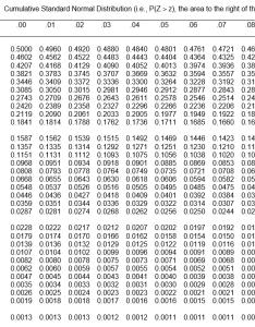Reference tables also sas the one sample  test rh sphweb bumc bu