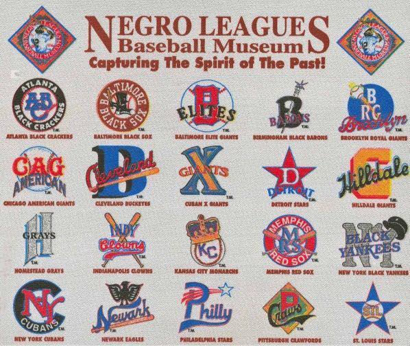Negro League Baseball Exhibit