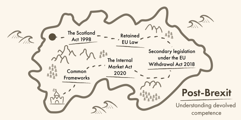 Image showing a fantasy map with a dotted line showing a route through the legislation that needs to be checked to understand devolved competence after Brexit.