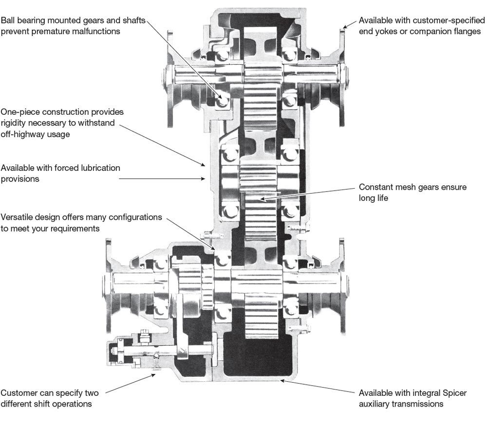hight resolution of transfer case features benefits