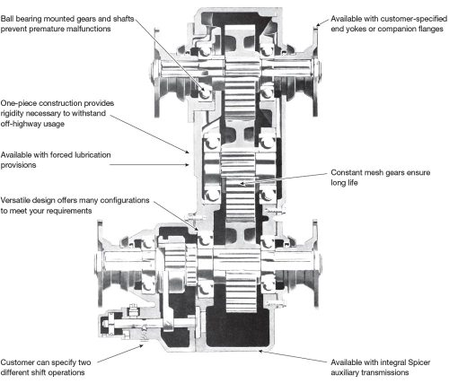 small resolution of transfer case features benefits