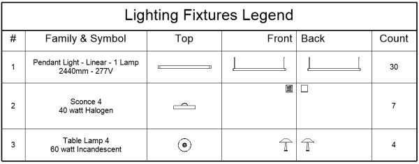 Legend Creator  Family Symbols  Lighting Fixtures