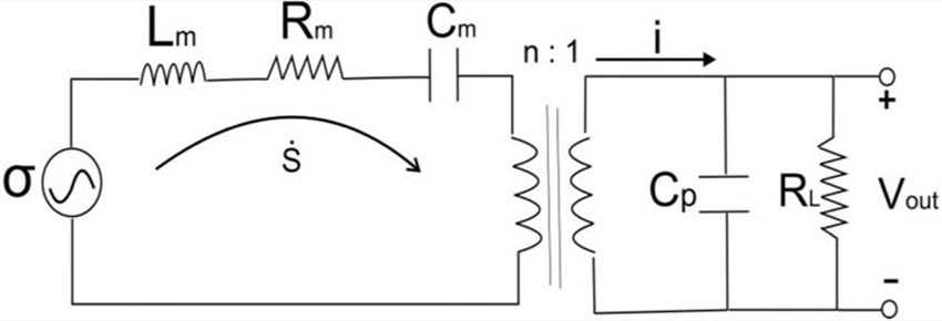 Analysis of a micromachined piezoelectric energy harvester