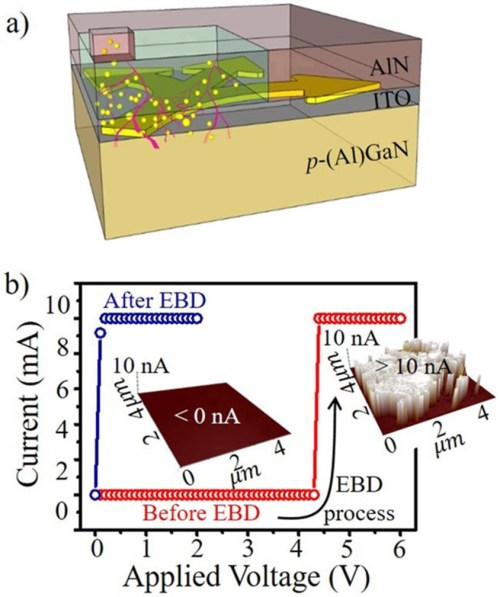 small resolution of  a schematic view of a lateral type aluminum gallium nitride al gan based led with aluminum nitride aln based glass transparent conducting electrodes