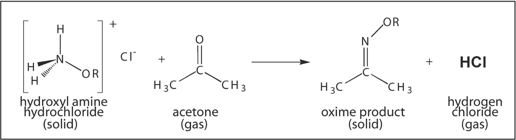 hight resolution of acetone detection method chemical conversion to hydrogen chloride hcl gas