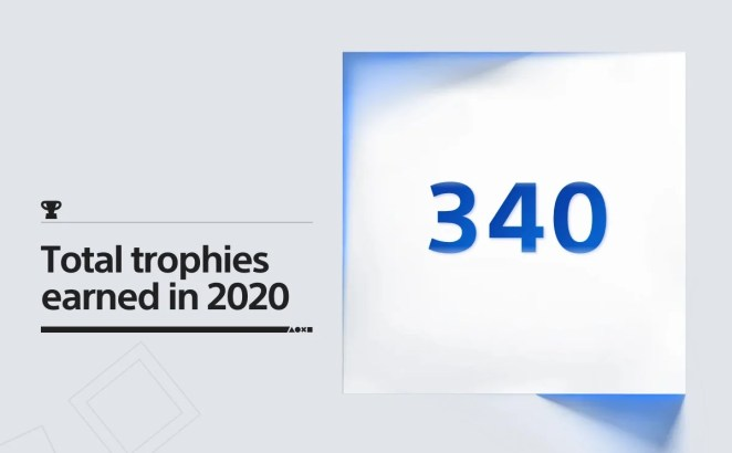 PlayStation Wrap-Up 2020