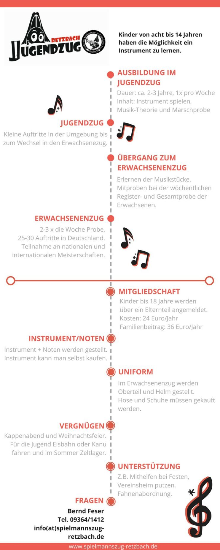 Flyer Jugendzug SPMZ Retzbach