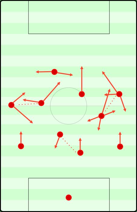 Asymmetrical 3-2-4-1.