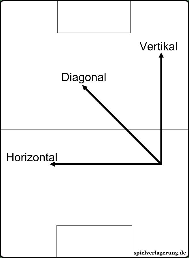 Vertikal Adalah Garis : vertikal, adalah, garis, Gambar, Sifat, Gradien, Pendidikan, Matematika, Garis, Horizontal, Contoh, Vertikal, Rebanas