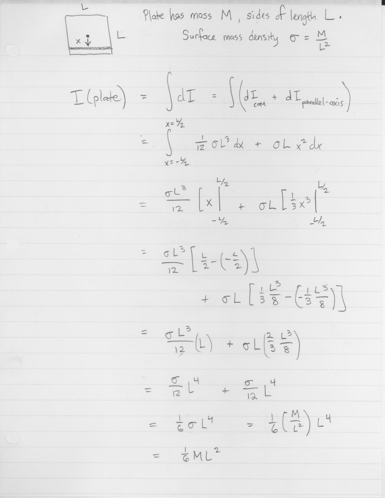 moment of inertia of square of side a about line joining