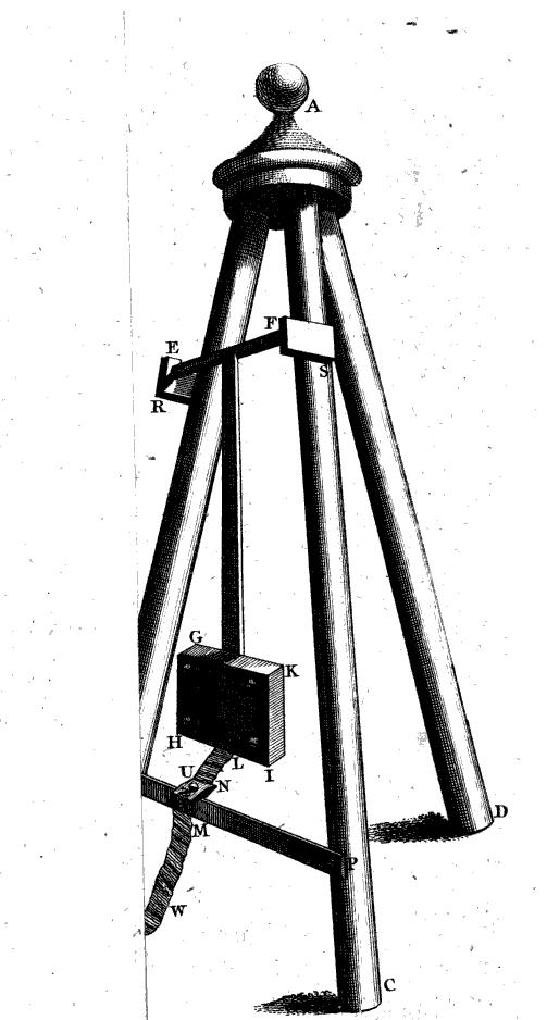 Benjamin Robins invents the ballistic pendulum