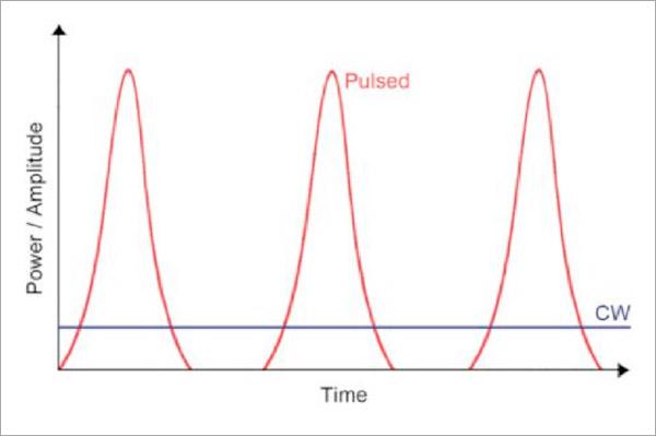 Marking With A Pulsed Fiber Laser  Spi Lasers