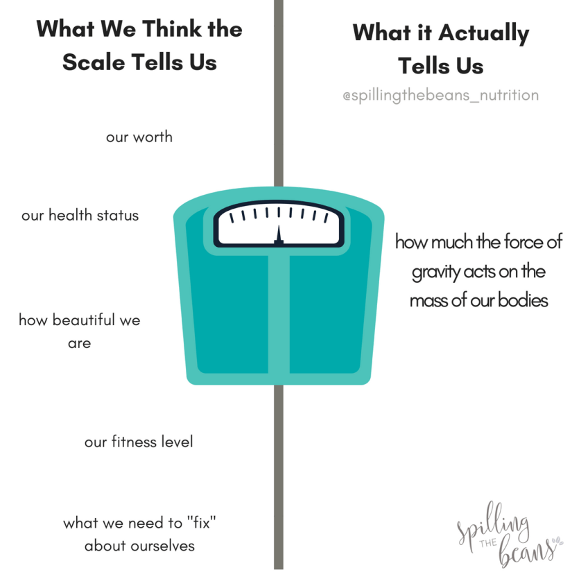 the scale can't tell us