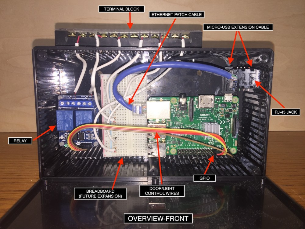medium resolution of fig 2 basic layout inside the project box