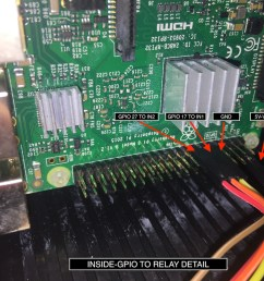 fig 7 how to connect the gpio pins to the relay  [ 1600 x 1200 Pixel ]