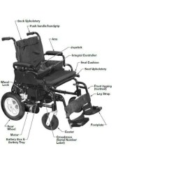 Wheelchair Accessories Ebay Hunting Stools And Chairs Power Chair Parts Comprehensive Explanation Spinal