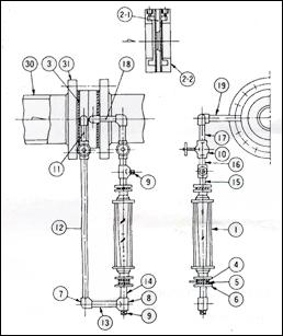 Ori Flow Rotameter, Digital Temperature Scanner, Data