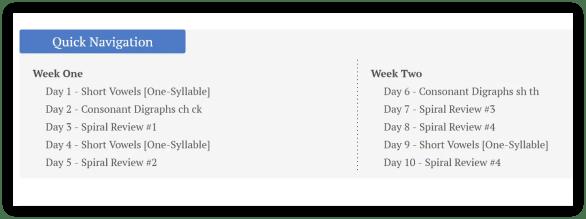 Ten days of free spelling warm-ups!