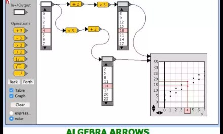 Algebra Arrows
