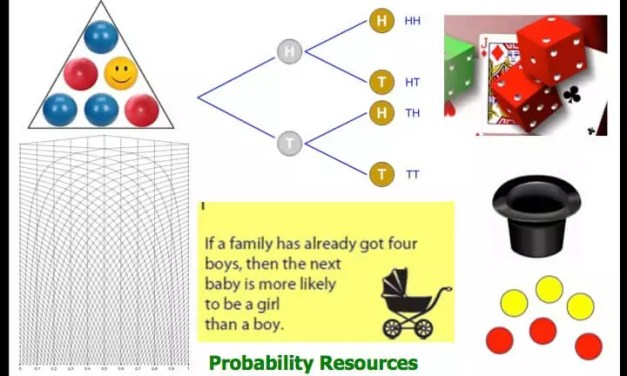 Probability Resources